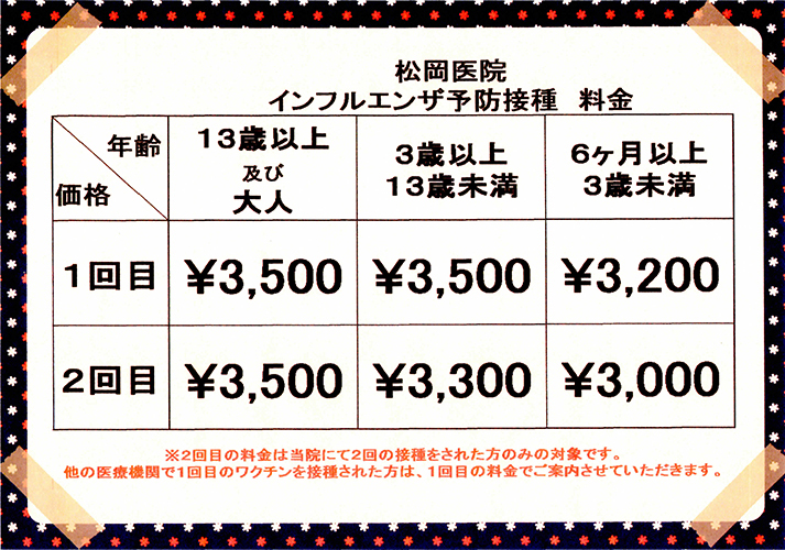 インフルエンザ予防接種料金